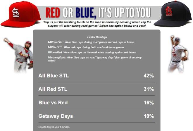 Voting has already begun. Click to enlarge.